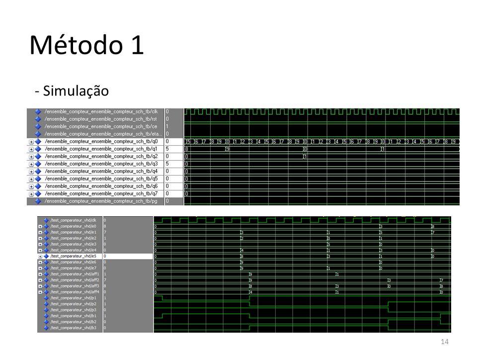 Método 1 - Simulação
