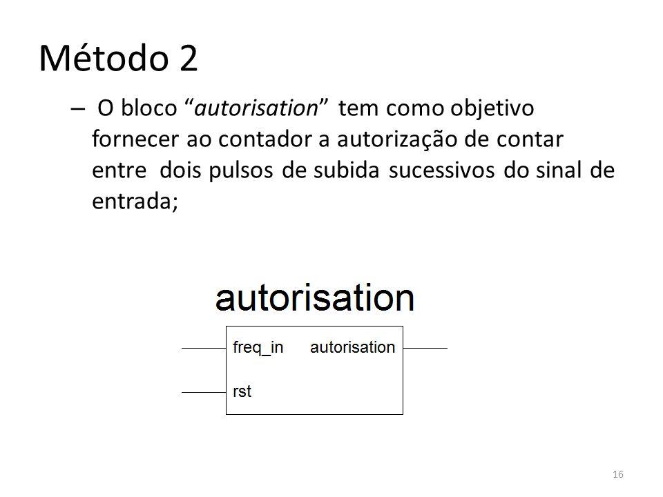 Método 2