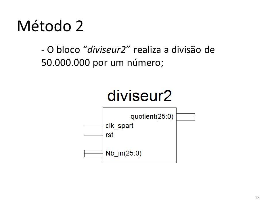 Método 2 - O bloco diviseur2 realiza a divisão de 50.000.000 por um número;