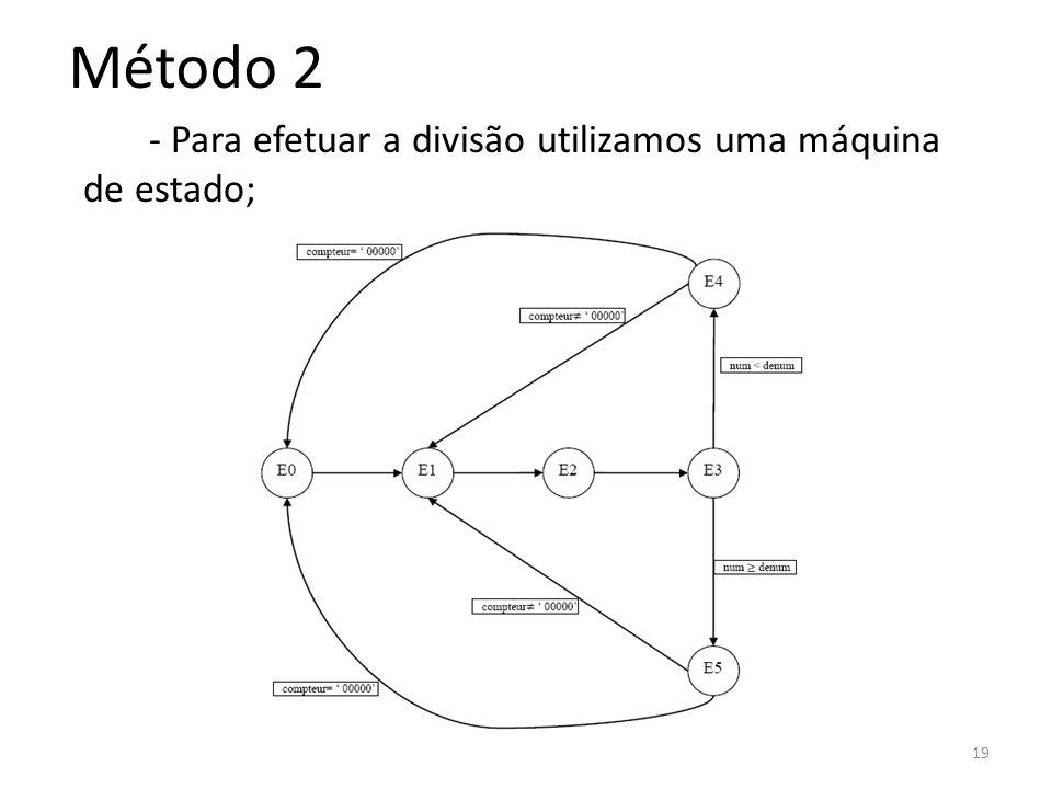 Método 2 - Para efetuar a divisão utilizamos uma máquina de estado;