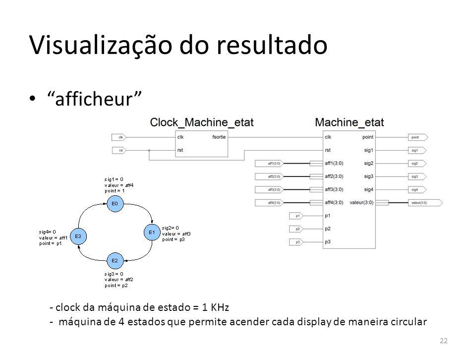 Visualização do resultado