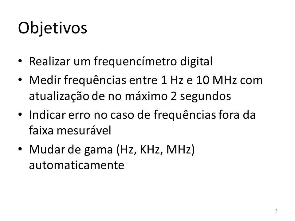 Objetivos Realizar um frequencímetro digital