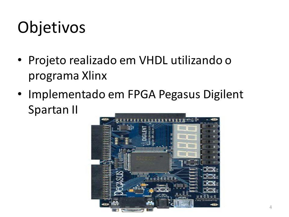Objetivos Projeto realizado em VHDL utilizando o programa Xlinx