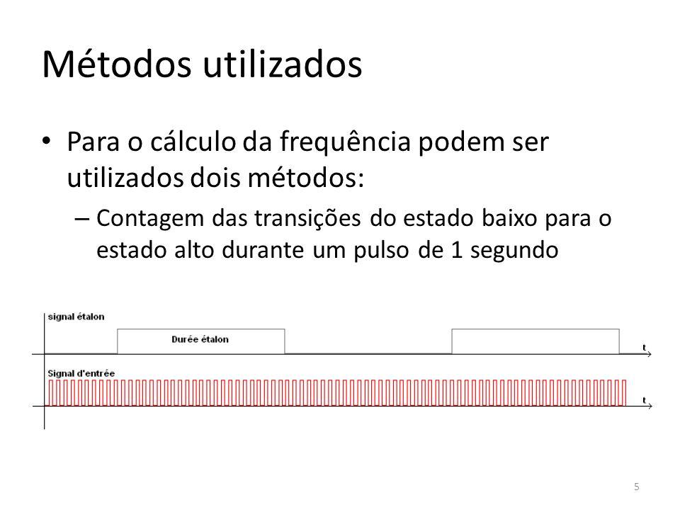 Métodos utilizados Para o cálculo da frequência podem ser utilizados dois métodos:
