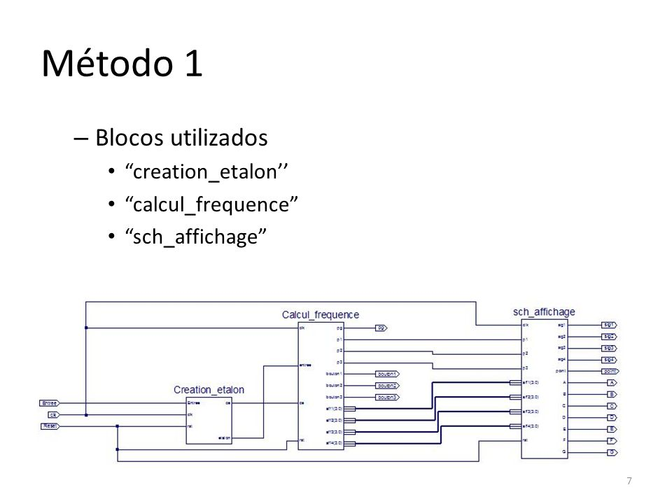 Método 1 Blocos utilizados creation_etalon'' calcul_frequence