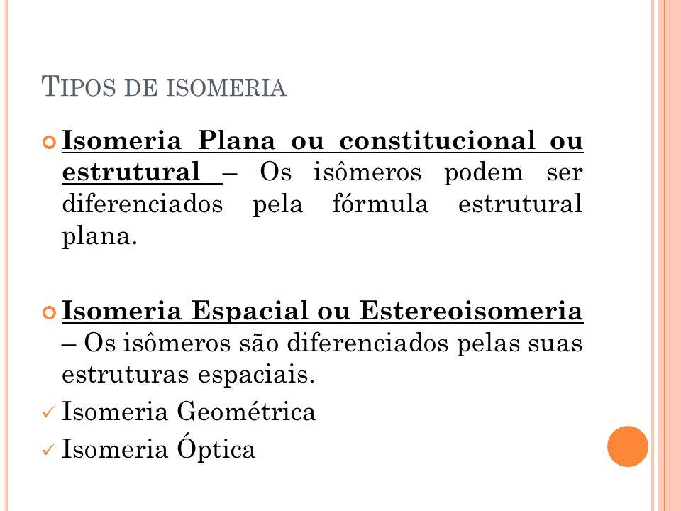 Tipos de isomeria Isomeria Plana ou constitucional ou estrutural – Os isômeros podem ser diferenciados pela fórmula estrutural plana.