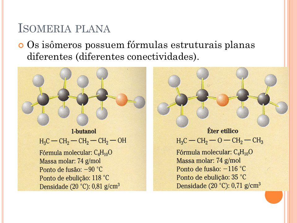 Isomeria plana Os isômeros possuem fórmulas estruturais planas diferentes (diferentes conectividades).