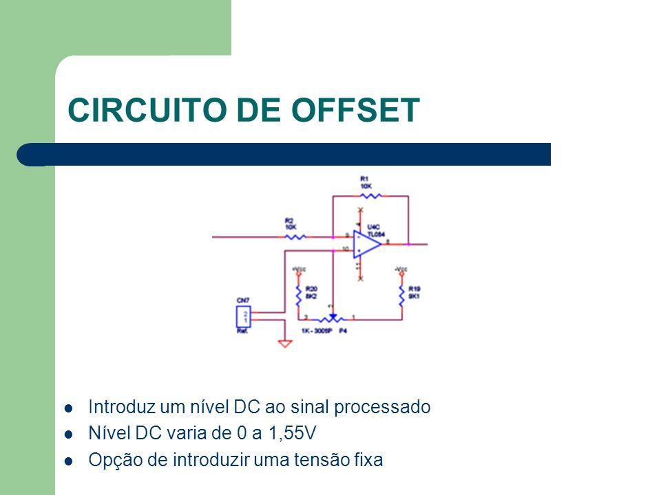 CIRCUITO DE OFFSET Introduz um nível DC ao sinal processado
