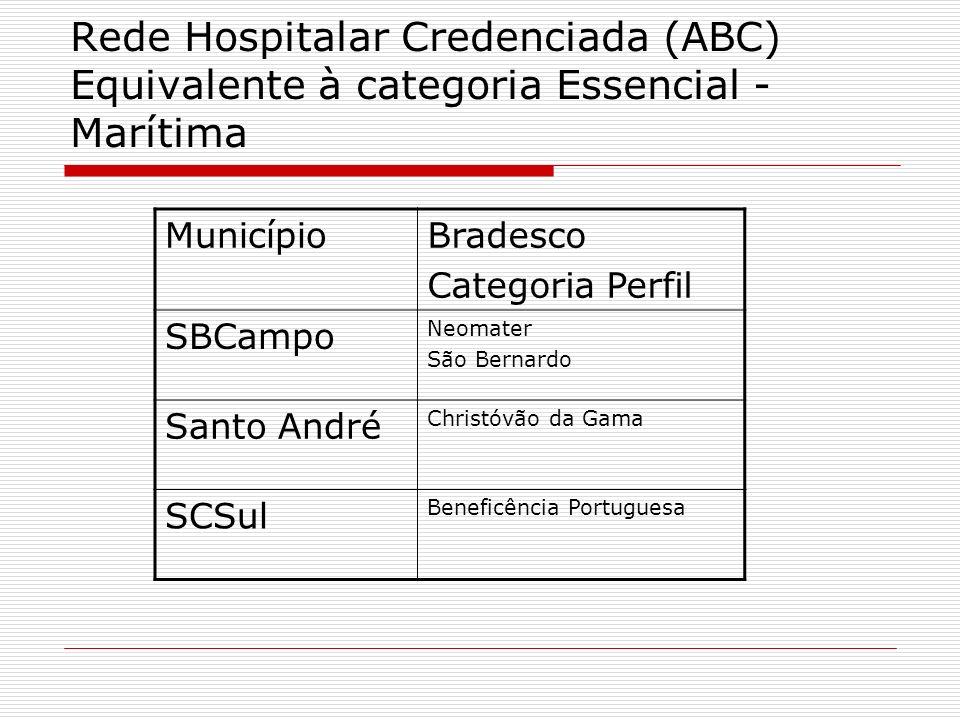 Rede Hospitalar Credenciada (ABC) Equivalente à categoria Essencial - Marítima