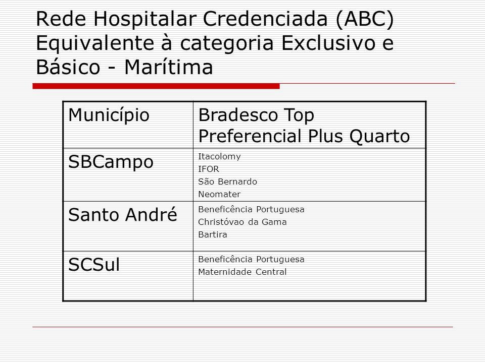 Rede Hospitalar Credenciada (ABC) Equivalente à categoria Exclusivo e Básico - Marítima
