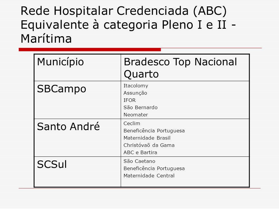 Rede Hospitalar Credenciada (ABC) Equivalente à categoria Pleno I e II - Marítima