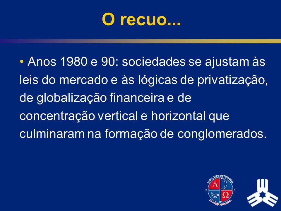 O recuo... Anos 1980 e 90: sociedades se ajustam às