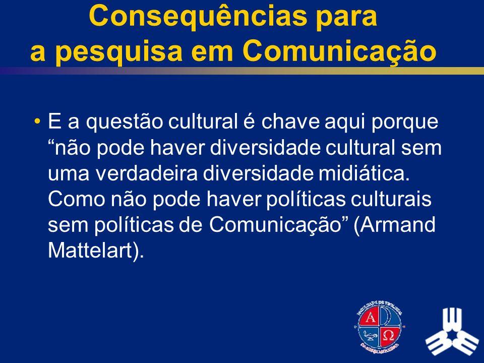Consequências para a pesquisa em Comunicação