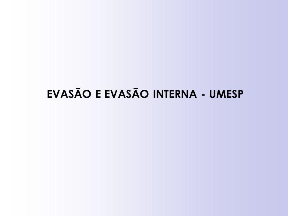EVASÃO E EVASÃO INTERNA - UMESP