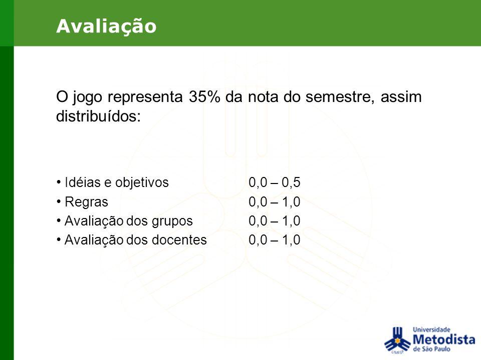 Avaliação O jogo representa 35% da nota do semestre, assim distribuídos: Idéias e objetivos 0,0 – 0,5.