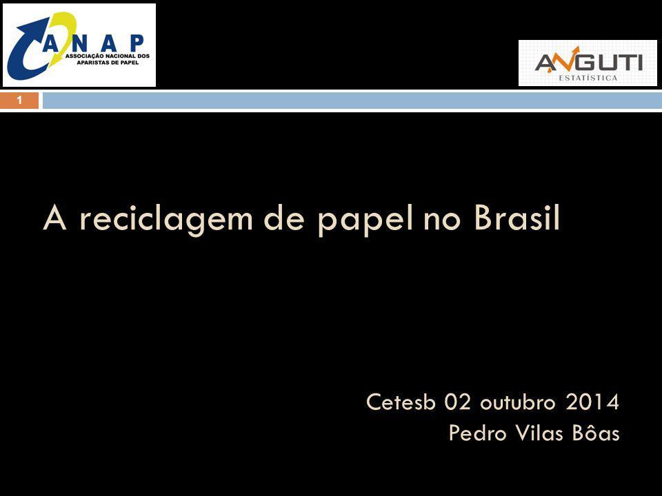 A reciclagem de papel no Brasil