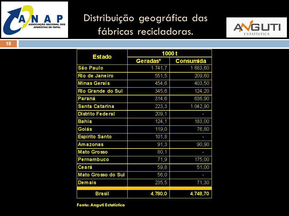 Distribuição geográfica das fábricas recicladoras.