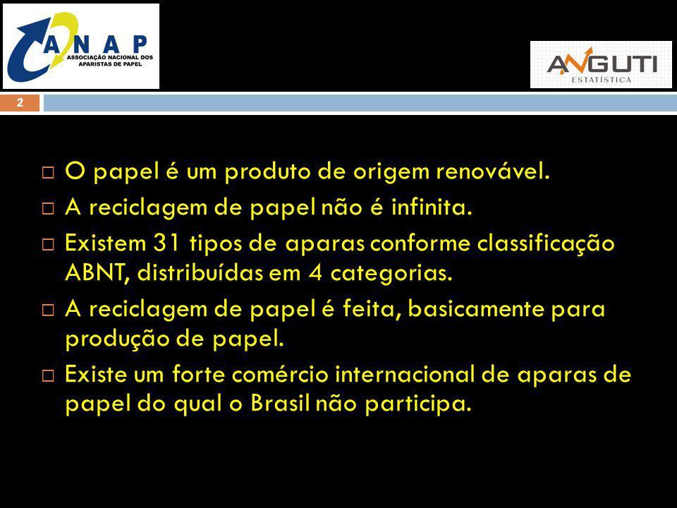 O papel é um produto de origem renovável.