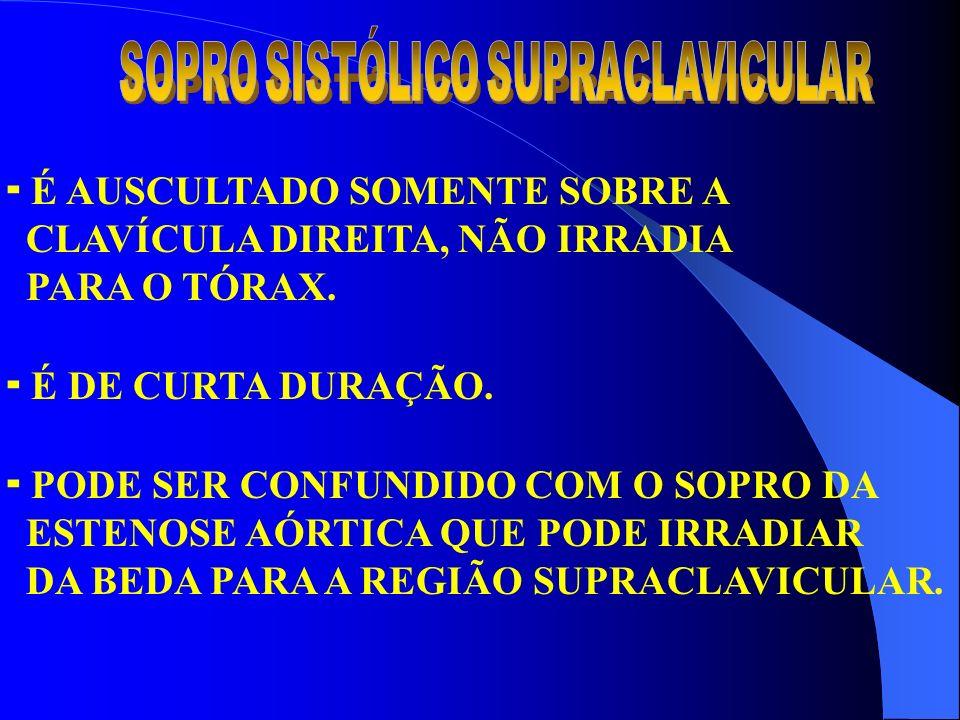 SOPRO SISTÓLICO SUPRACLAVICULAR