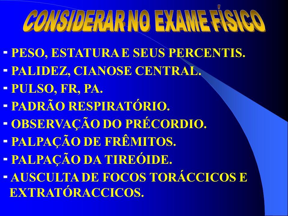 CONSIDERAR NO EXAME FÍSICO