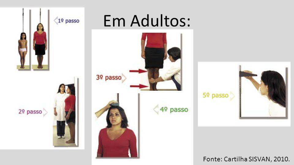 Em Adultos: Fonte: Cartilha SISVAN, 2010.