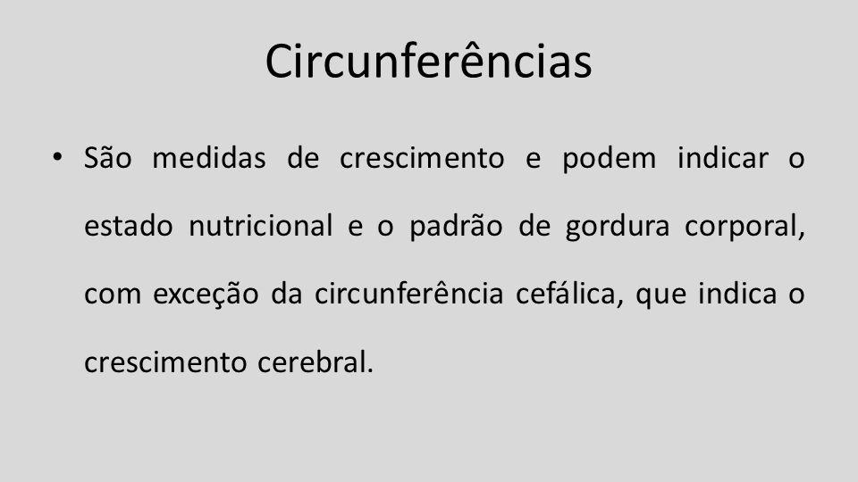 Circunferências