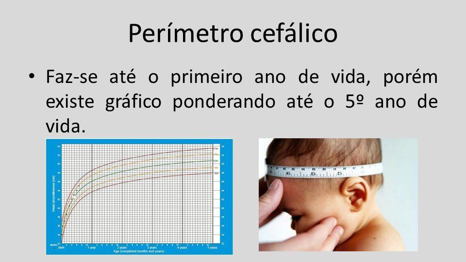Perímetro cefálico Faz-se até o primeiro ano de vida, porém existe gráfico ponderando até o 5º ano de vida.