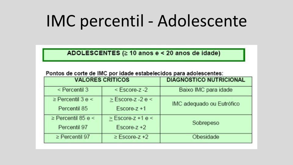 IMC percentil - Adolescente