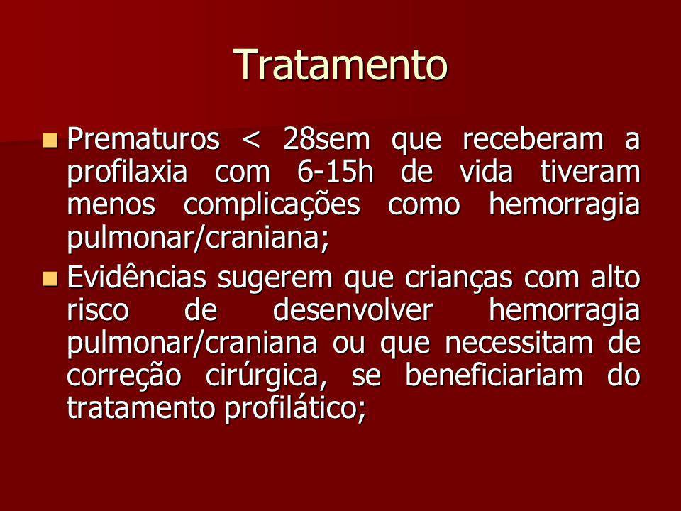 TratamentoPrematuros < 28sem que receberam a profilaxia com 6-15h de vida tiveram menos complicações como hemorragia pulmonar/craniana;