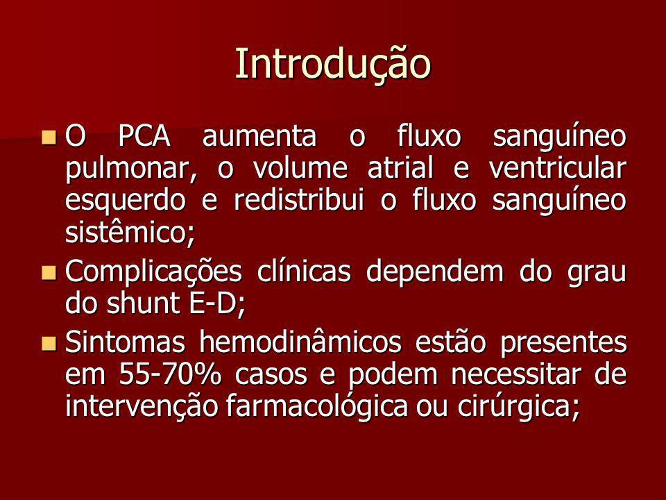 Introdução O PCA aumenta o fluxo sanguíneo pulmonar, o volume atrial e ventricular esquerdo e redistribui o fluxo sanguíneo sistêmico;