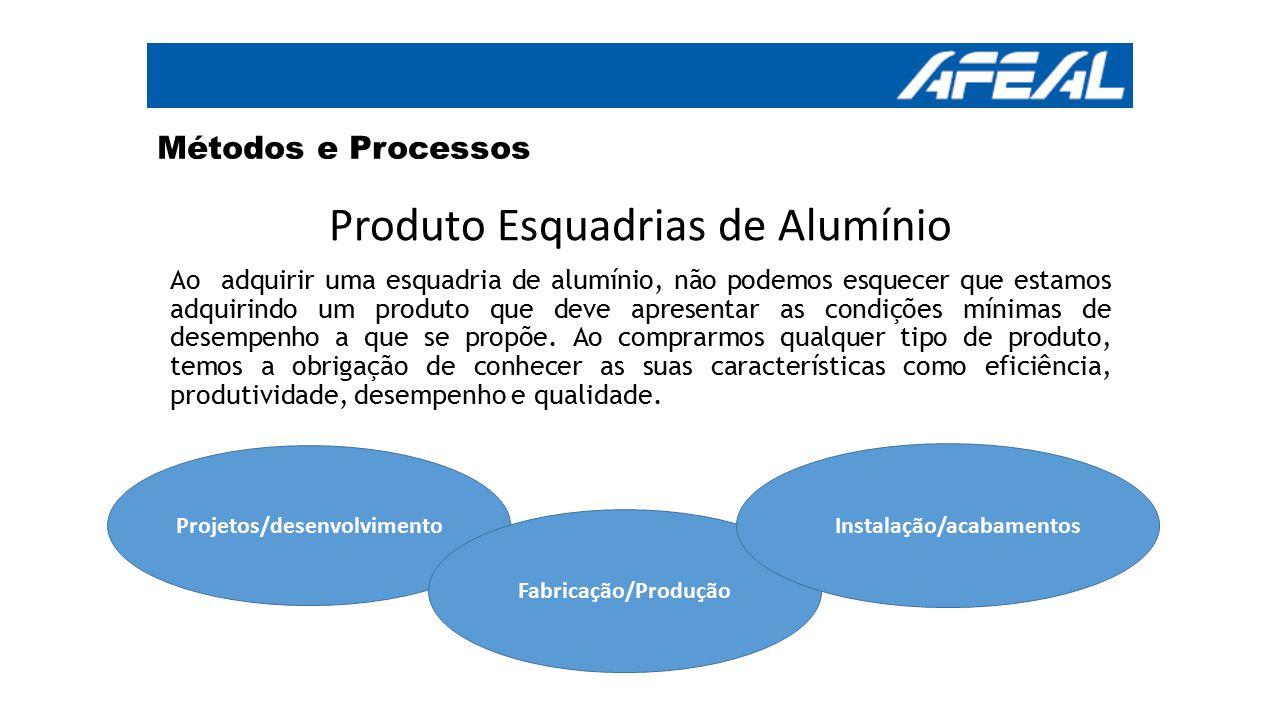 Produto Esquadrias de Alumínio