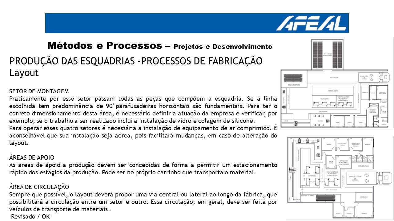 Métodos e Processos – Projetos e Desenvolvimento