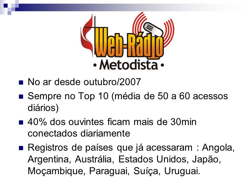 No ar desde outubro/2007 Sempre no Top 10 (média de 50 a 60 acessos diários) 40% dos ouvintes ficam mais de 30min conectados diariamente.
