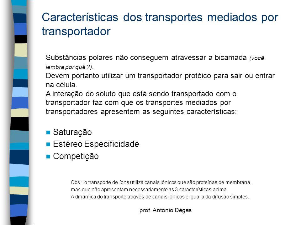 Características dos transportes mediados por transportador