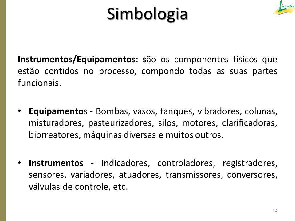 Simbologia Instrumentos/Equipamentos: são os componentes físicos que estão contidos no processo, compondo todas as suas partes funcionais.