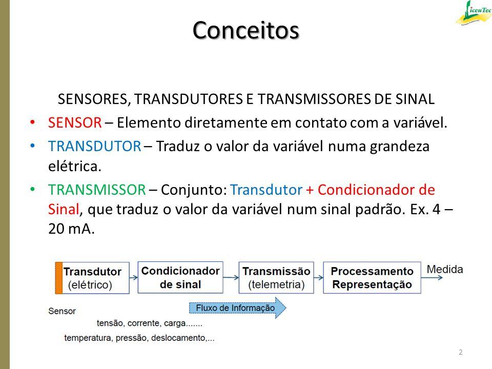 SENSORES, TRANSDUTORES E TRANSMISSORES DE SINAL