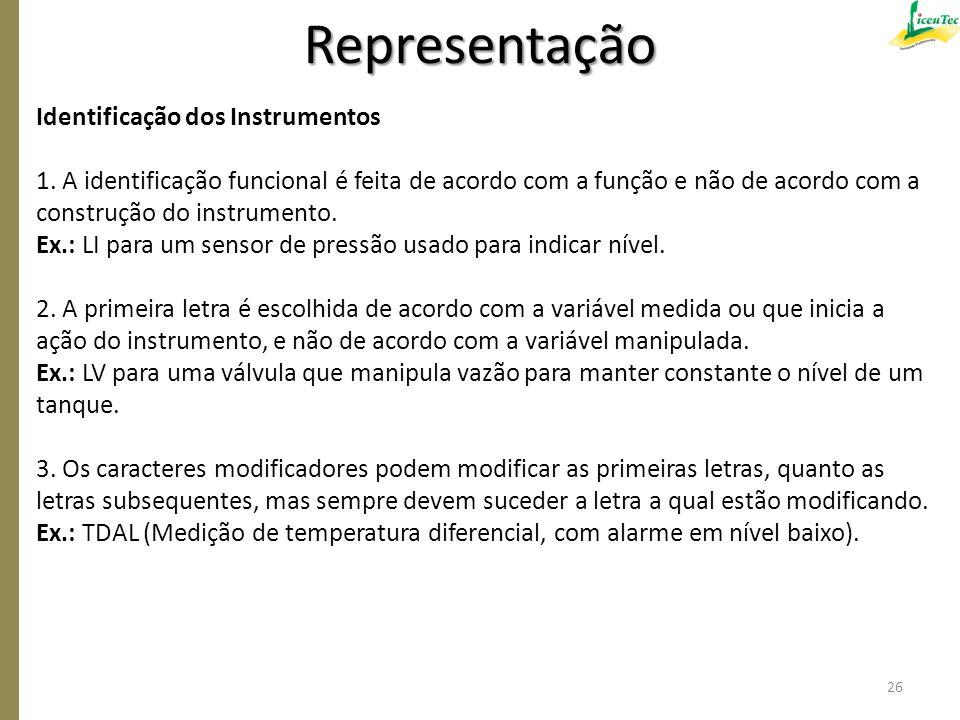 Representação Identificação dos Instrumentos
