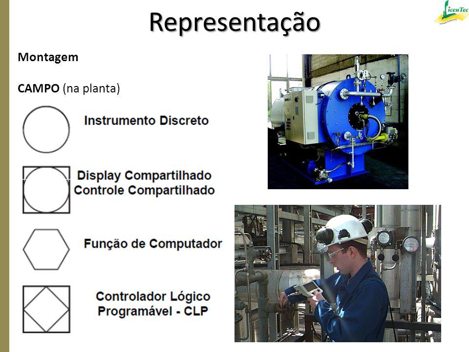 Representação Montagem CAMPO (na planta)