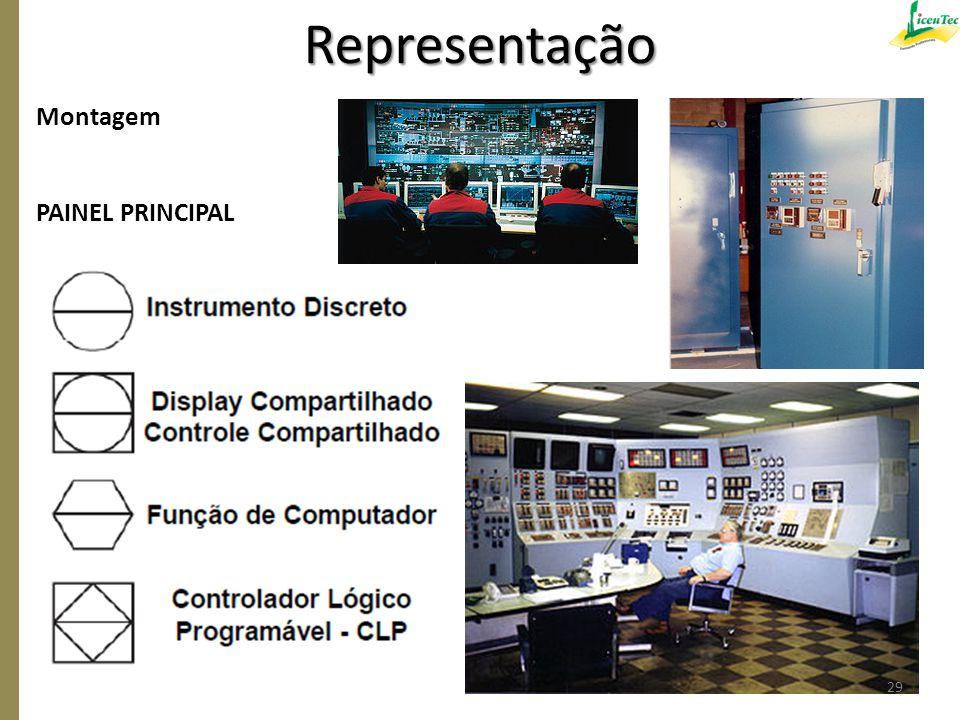 Representação Montagem PAINEL PRINCIPAL