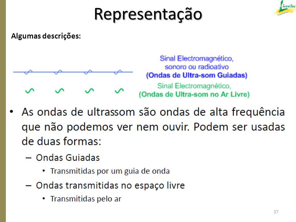 Representação Algumas descrições: