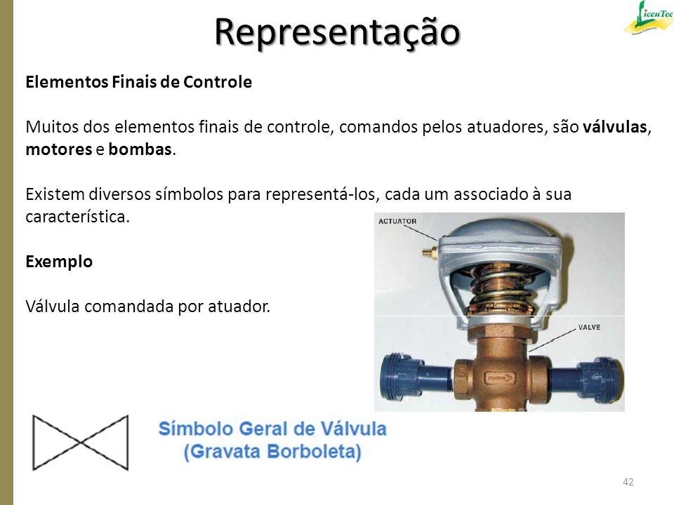 Representação Elementos Finais de Controle