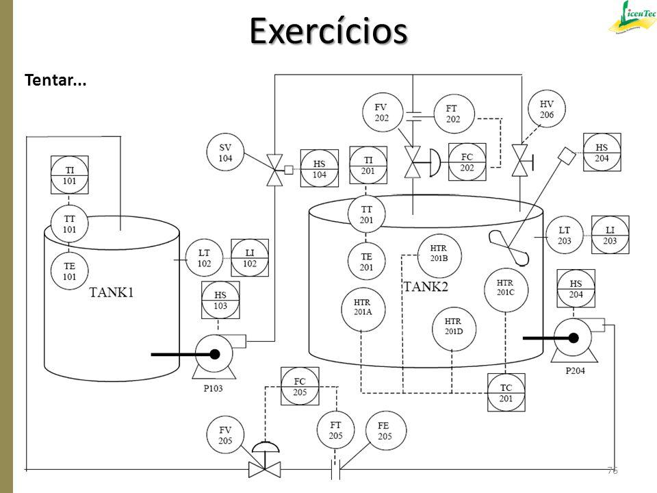 Exercícios Tentar...
