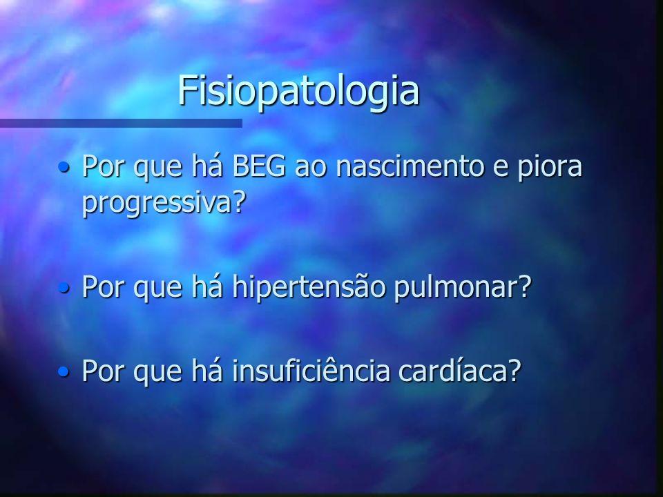Fisiopatologia Por que há BEG ao nascimento e piora progressiva