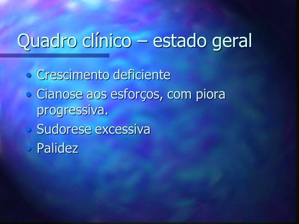Quadro clínico – estado geral