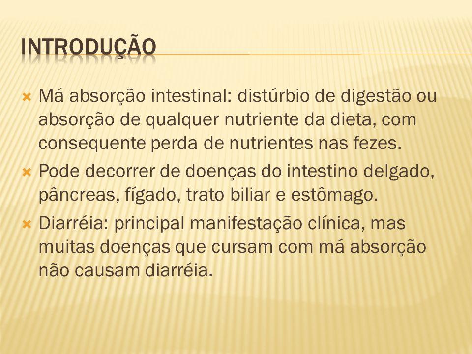 INTRODUÇÃO Má absorção intestinal: distúrbio de digestão ou absorção de qualquer nutriente da dieta, com consequente perda de nutrientes nas fezes.