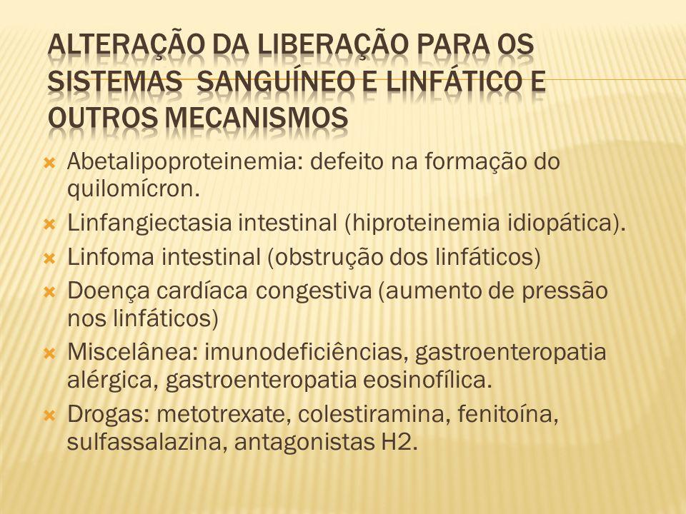 ALTERAÇÃO DA LIBERAÇÃO PARA OS SISTEMAS SANGUÍNEO E LINFÁTICO E OUTROS MECANISMOS