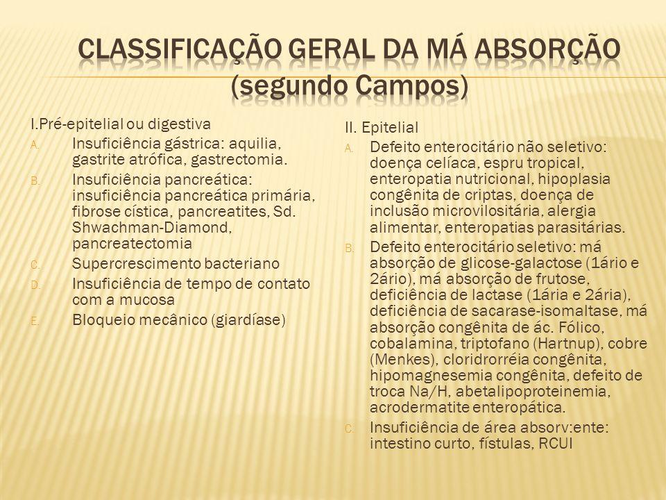 CLASSIFICAÇÃO GERAL DA Má absorção (segundo Campos)