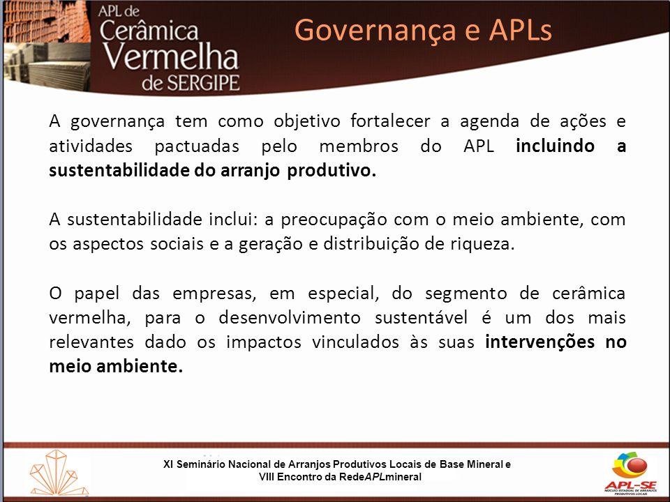 Governança e APLs
