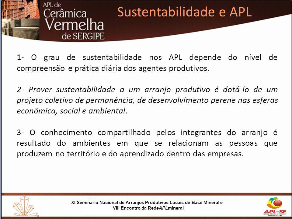 Sustentabilidade e APL
