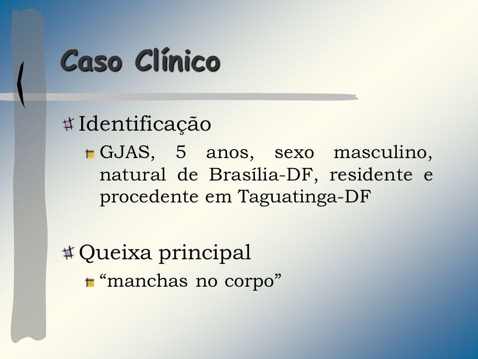 Caso Clínico Identificação Queixa principal